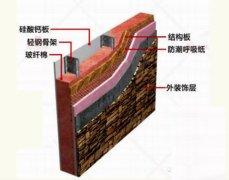 轻钢结构大揭秘,轻钢别墅到底有什么优点?