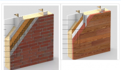 轻钢墙体学问多,做法不同意义不同